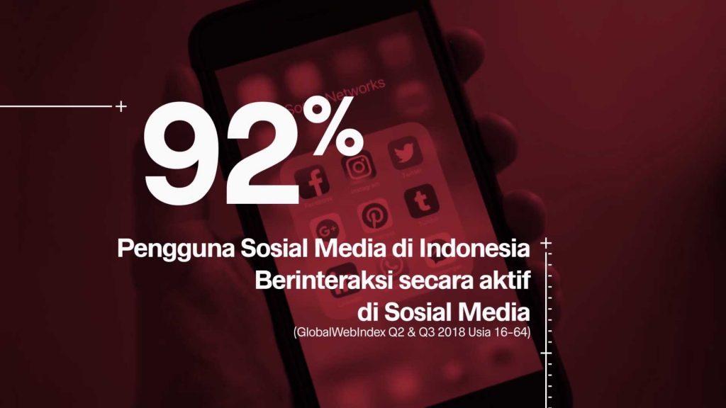 Pengguna Sosial Media di Indonesia