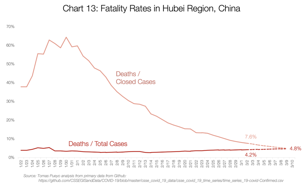 fatality-rate-2